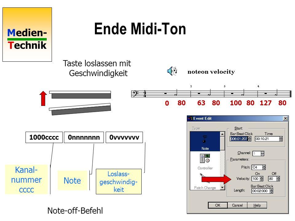 Ende Midi-Ton Taste loslassen mit Geschwindigkeit Kanal-nummer cccc