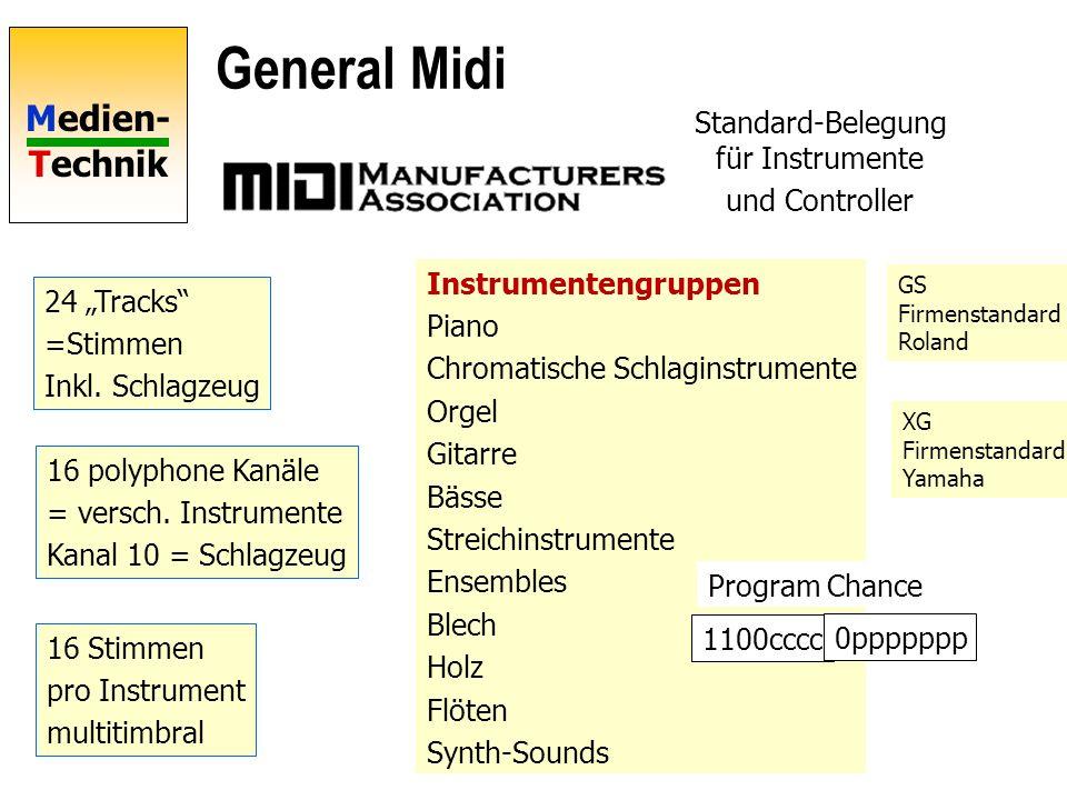 Standard-Belegung für Instrumente