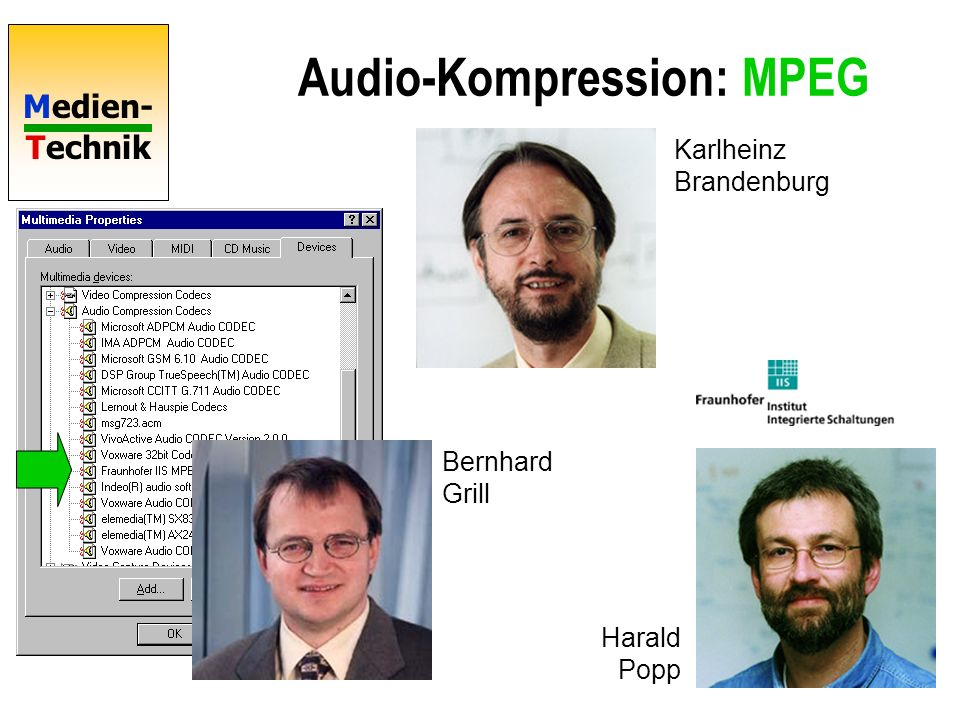 Audio-Kompression: MPEG