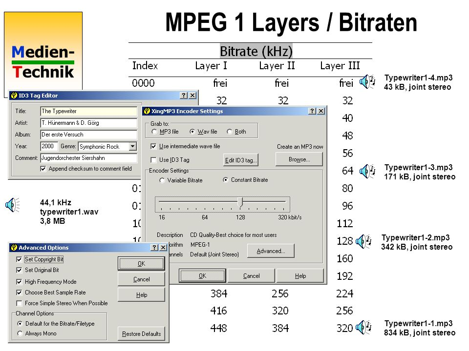 MPEG 1 Layers / Bitraten Typewriter1-4.mp3 43 kB, joint stereo