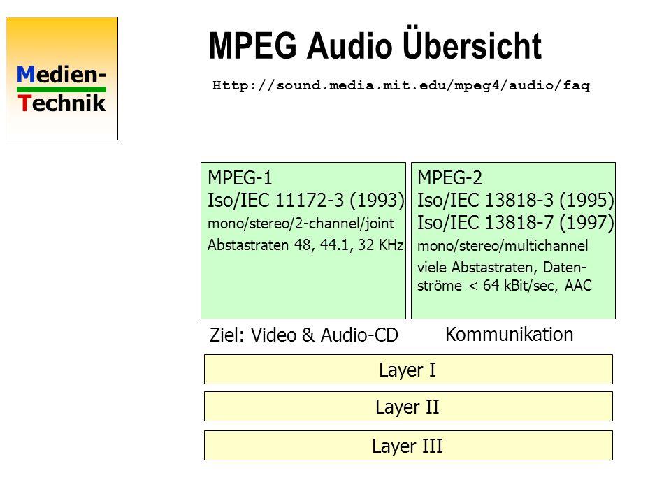 MPEG Audio Übersicht MPEG-1 Iso/IEC 11172-3 (1993)