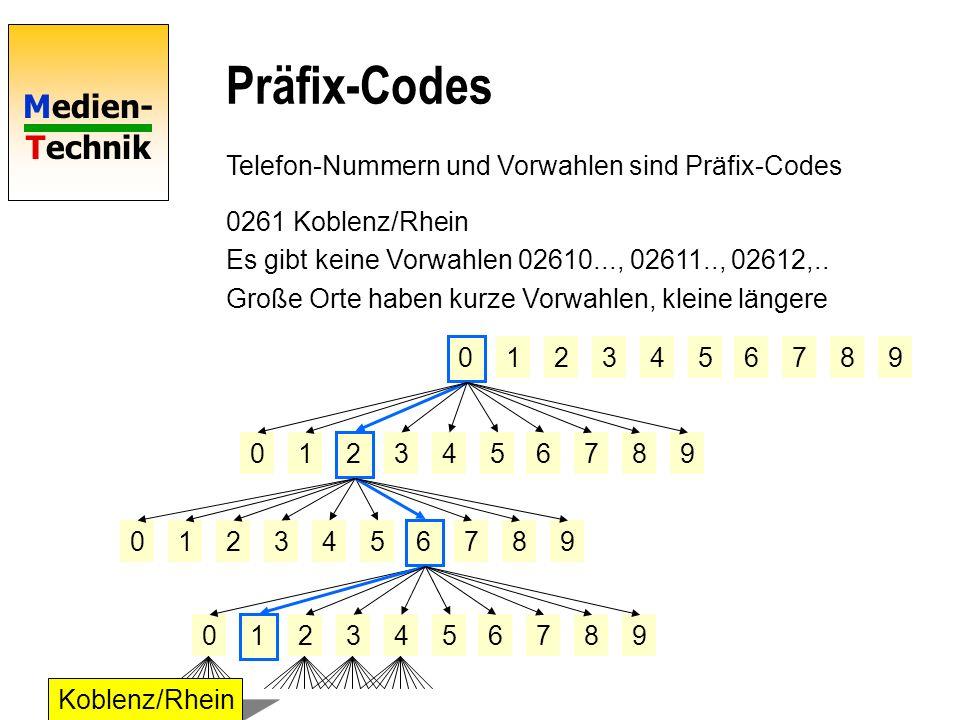Präfix-Codes Telefon-Nummern und Vorwahlen sind Präfix-Codes