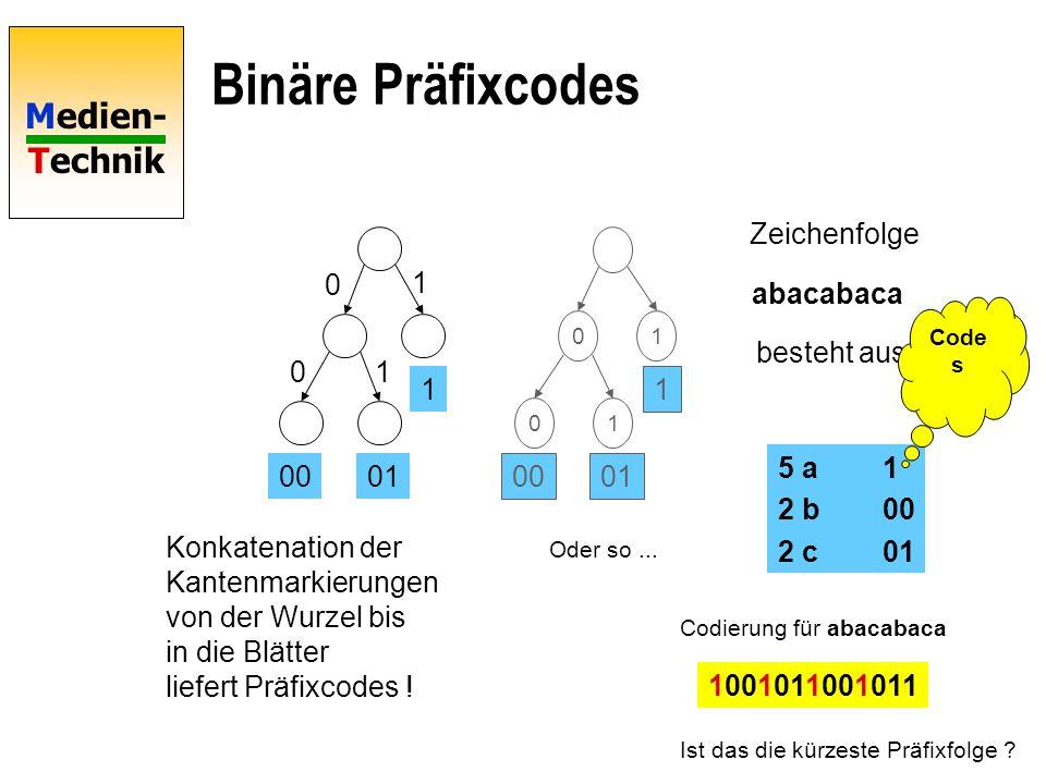 Binäre Präfixcodes Zeichenfolge 1 abacabaca besteht aus 1 1 1 5 a 1