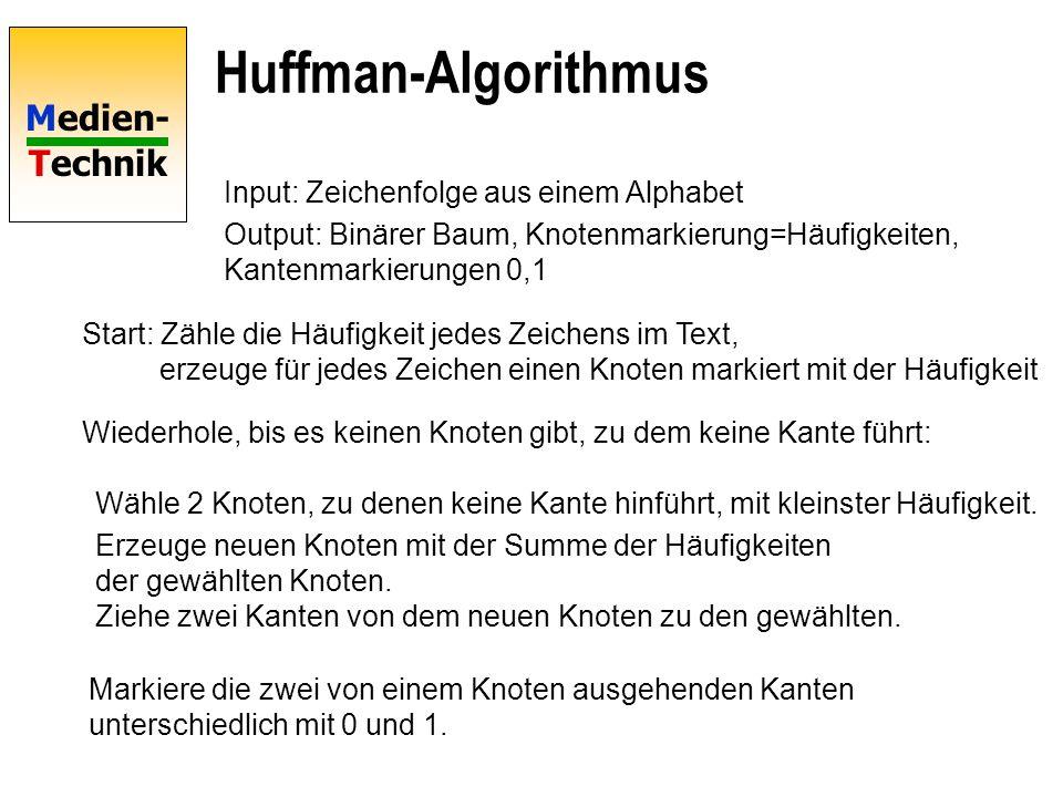 Huffman-Algorithmus Input: Zeichenfolge aus einem Alphabet