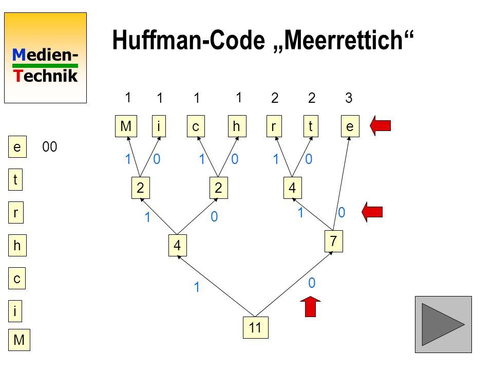 """Huffman-Code """"Meerrettich"""