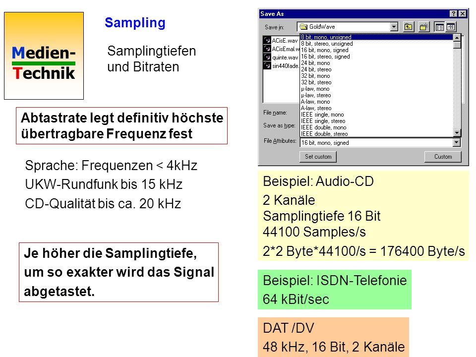 Sampling Samplingtiefen und Bitraten. Abtastrate legt definitiv höchste übertragbare Frequenz fest.