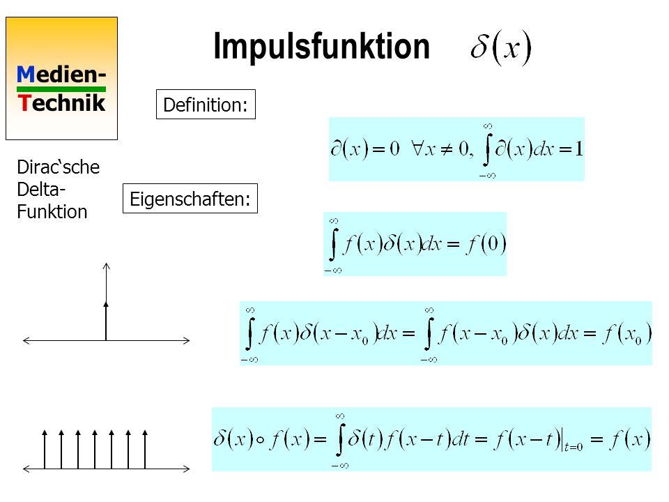 Impulsfunktion Definition: Dirac'sche Delta- Funktion Eigenschaften: