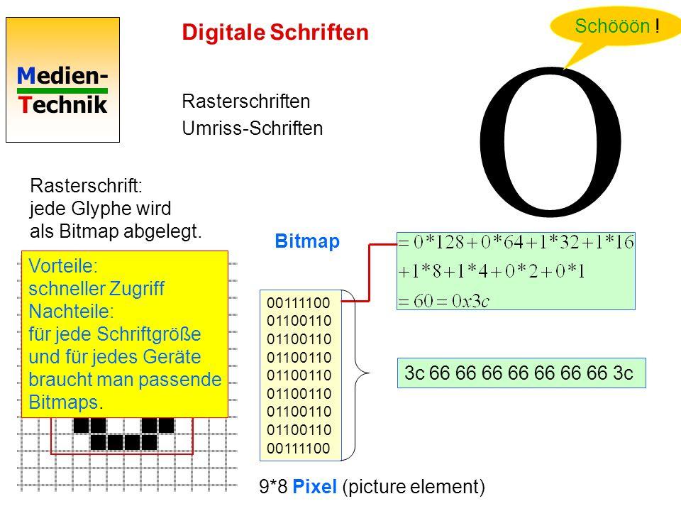 O Digitale Schriften Schööön ! Rasterschriften Umriss-Schriften