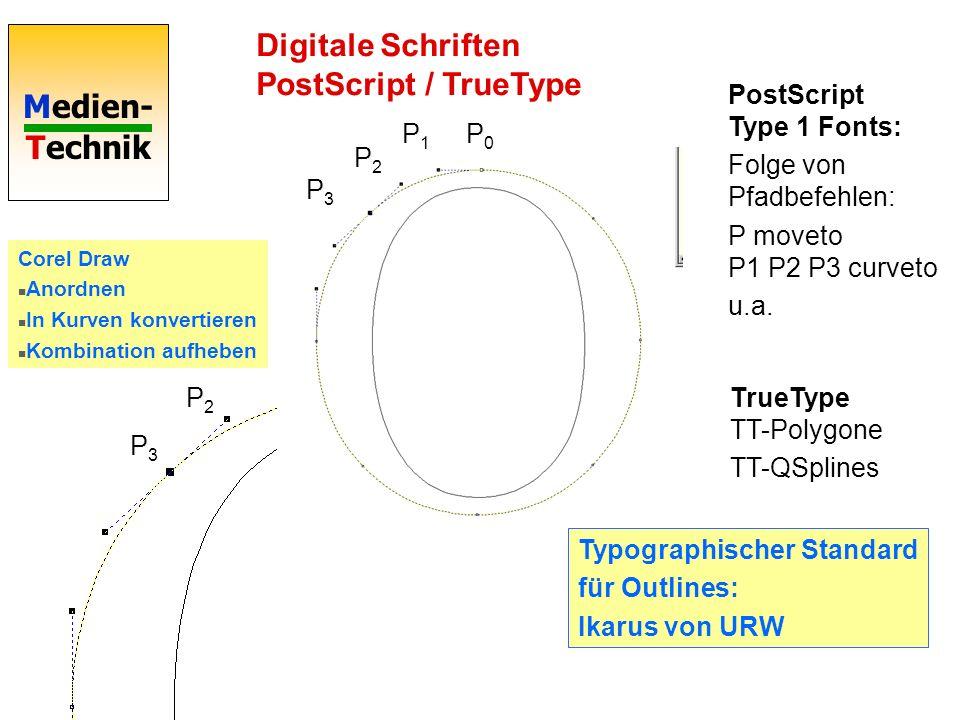 Digitale Schriften PostScript / TrueType