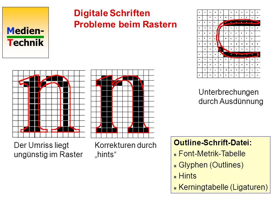 Digitale Schriften Probleme beim Rastern