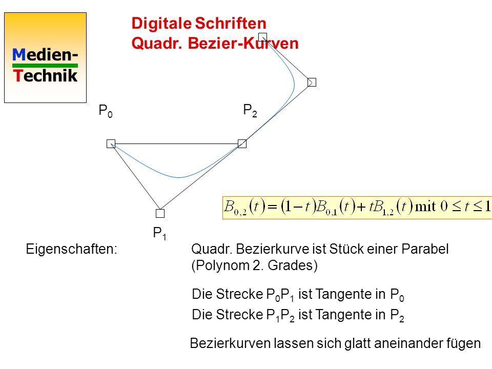 Digitale Schriften Quadr. Bezier-Kurven
