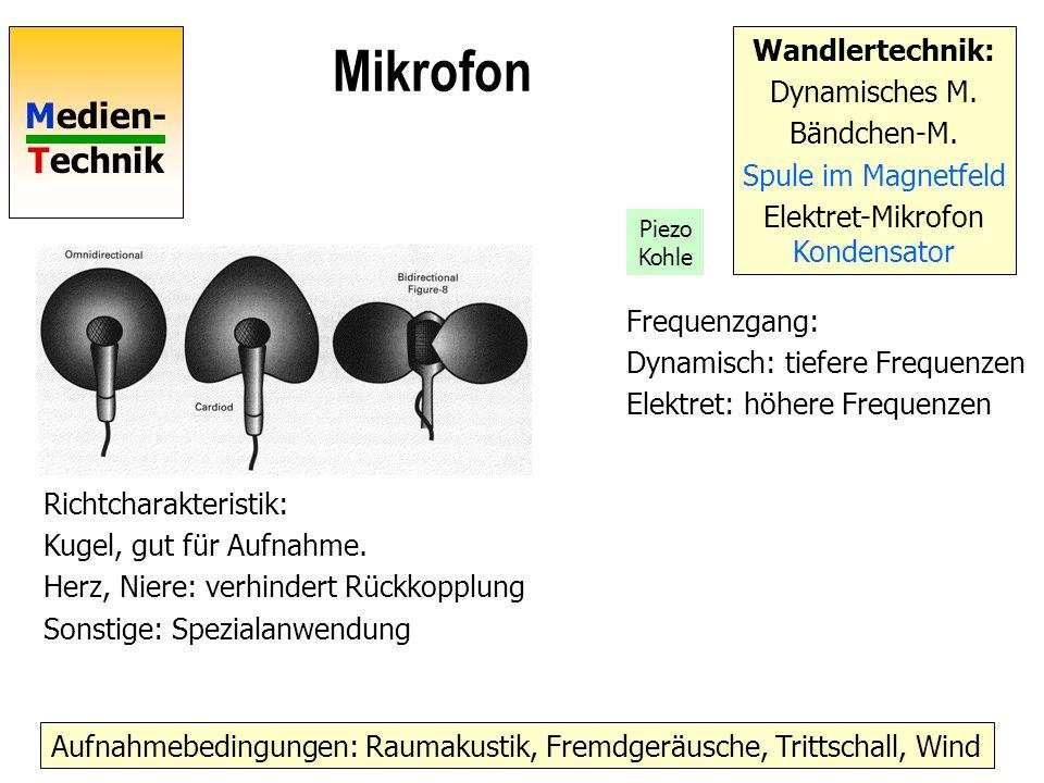 Mikrofon Wandlertechnik: Dynamisches M. Bändchen-M.