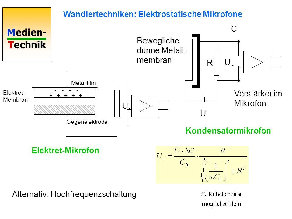 Wandlertechniken: Elektrostatische Mikrofone