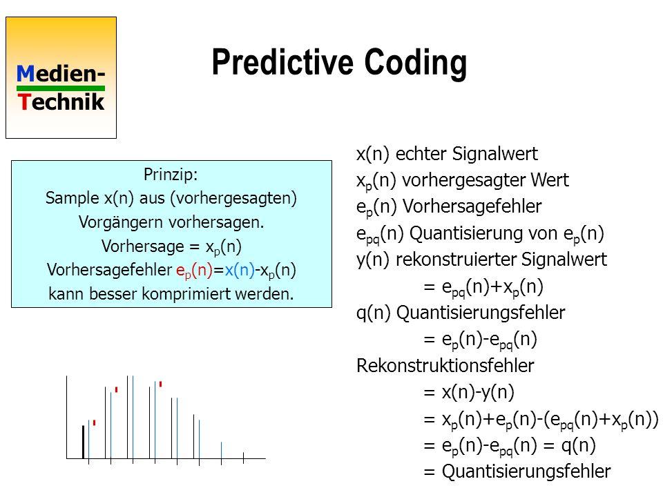 Predictive Coding x(n) echter Signalwert xp(n) vorhergesagter Wert