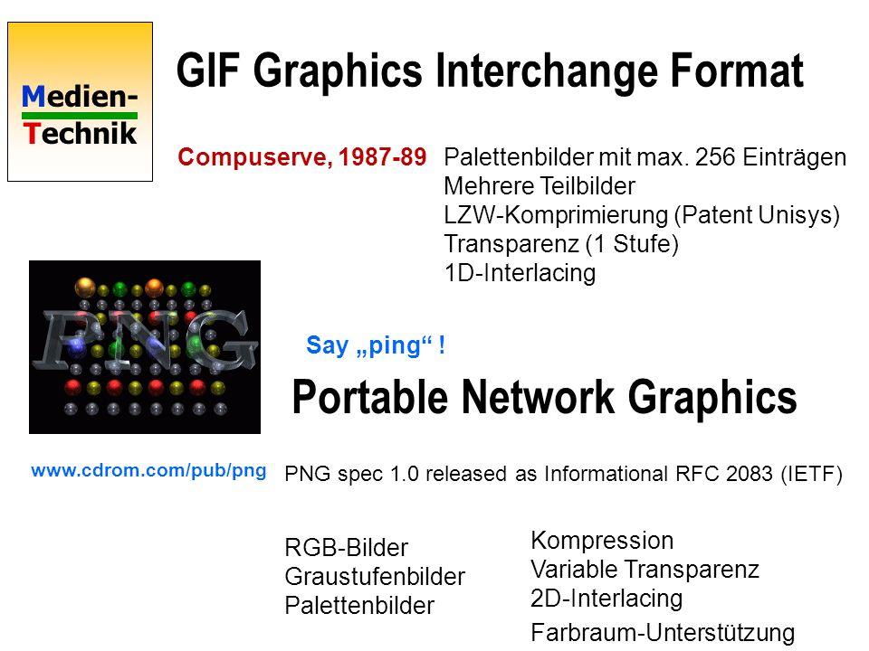 GIF Graphics Interchange Format