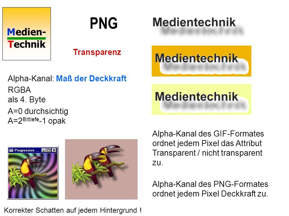 PNG Progressiver Bildaufbau Transparenz Alpha-Kanal: Maß der Deckkraft