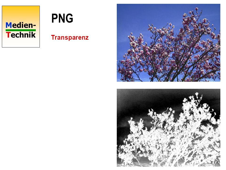 PNG Transparenz