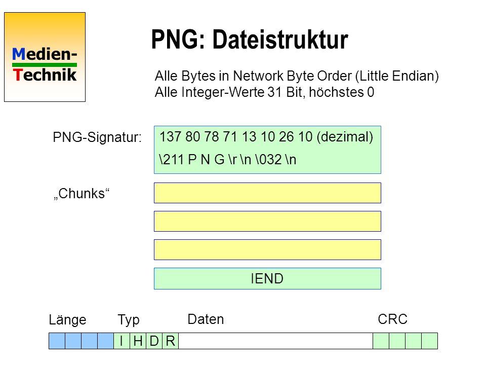 PNG: Dateistruktur Alle Bytes in Network Byte Order (Little Endian) Alle Integer-Werte 31 Bit, höchstes 0.