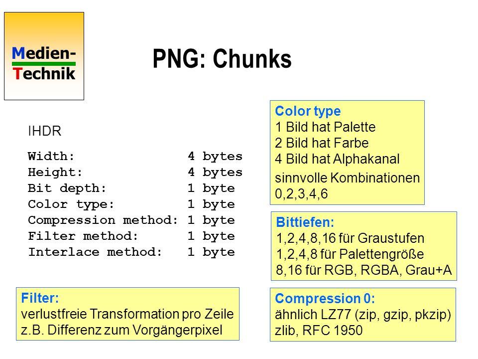 PNG: Chunks Color type 1 Bild hat Palette 2 Bild hat Farbe 4 Bild hat Alphakanal. sinnvolle Kombinationen 0,2,3,4,6.