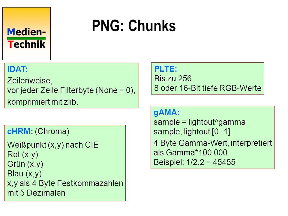PNG: Chunks IDAT: PLTE: Bis zu 256 8 oder 16-Bit tiefe RGB-Werte