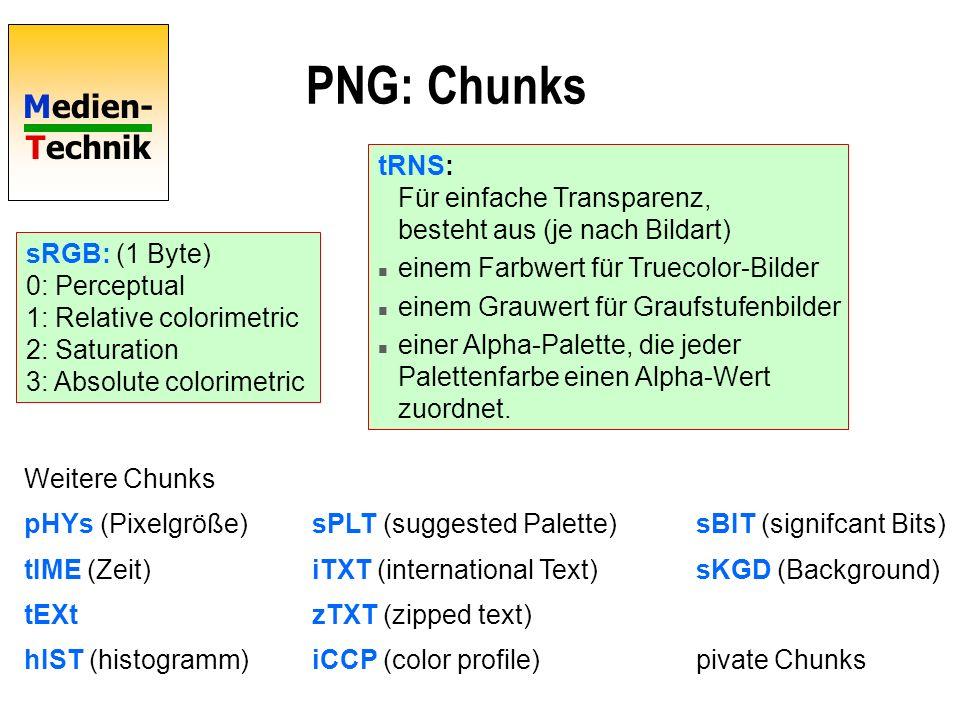 PNG: Chunks tRNS: Für einfache Transparenz, besteht aus (je nach Bildart) einem Farbwert für Truecolor-Bilder.