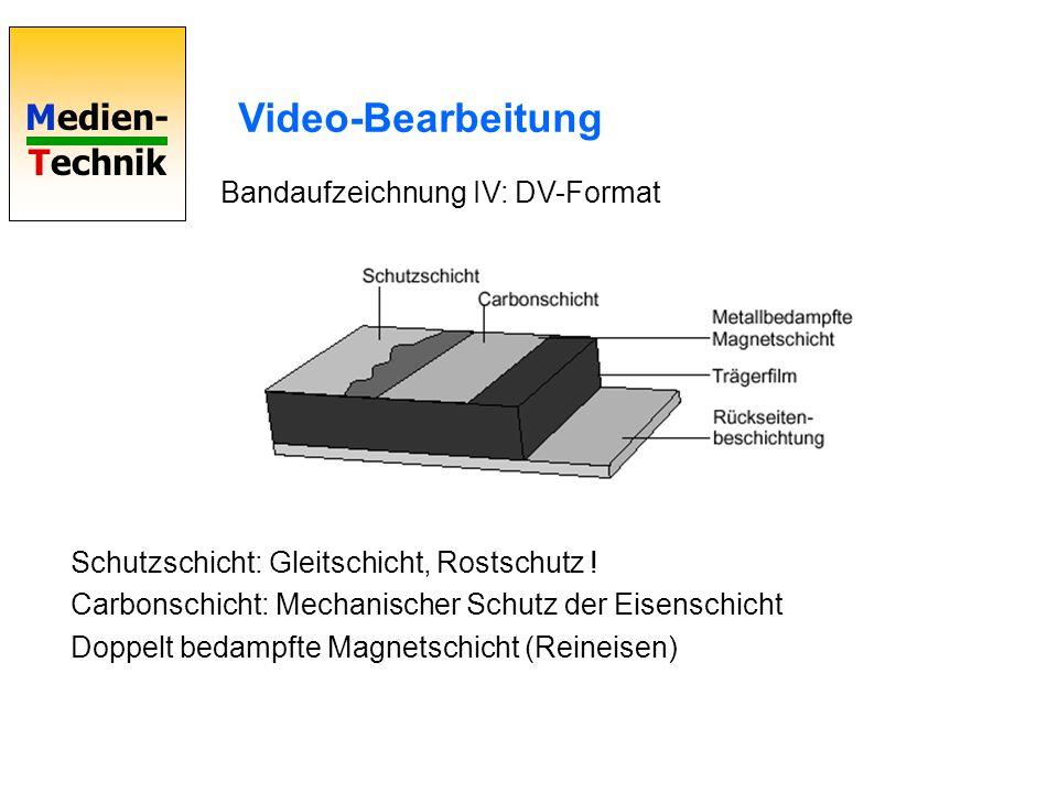 Video-Bearbeitung Bandaufzeichnung IV: DV-Format