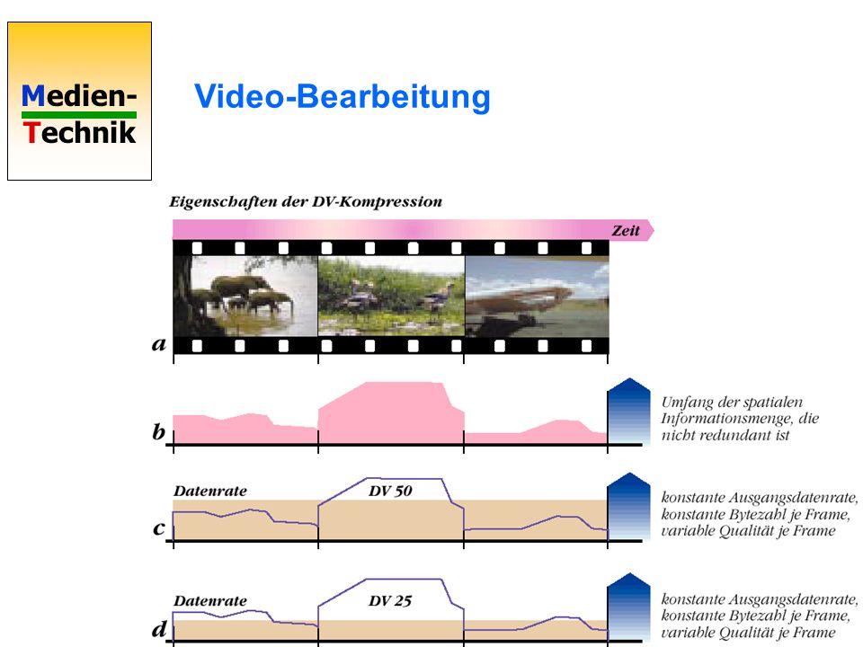 Video-Bearbeitung