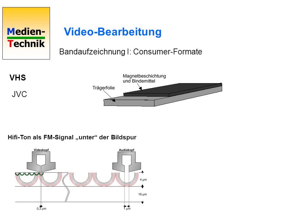 Video-Bearbeitung Bandaufzeichnung I: Consumer-Formate VHS JVC