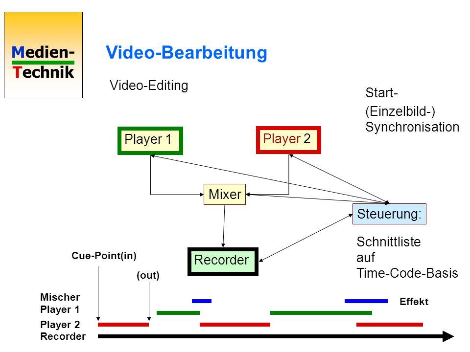 Video-Bearbeitung Video-Editing Start- (Einzelbild-) Synchronisation