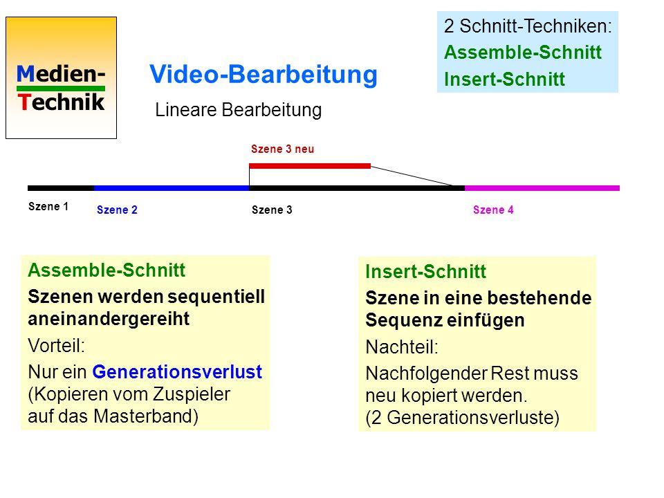 Video-Bearbeitung 2 Schnitt-Techniken: Assemble-Schnitt Insert-Schnitt