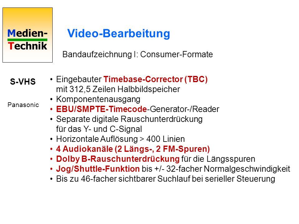 Video-Bearbeitung Bandaufzeichnung I: Consumer-Formate