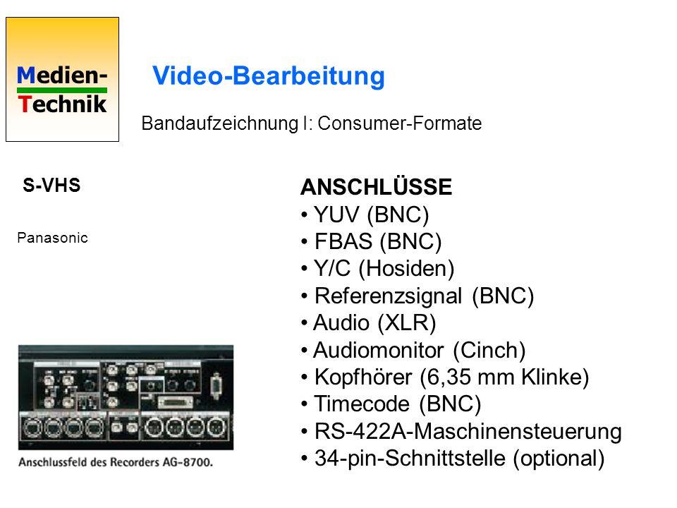 Video-Bearbeitung ANSCHLÜSSE • YUV (BNC) • FBAS (BNC) • Y/C (Hosiden)