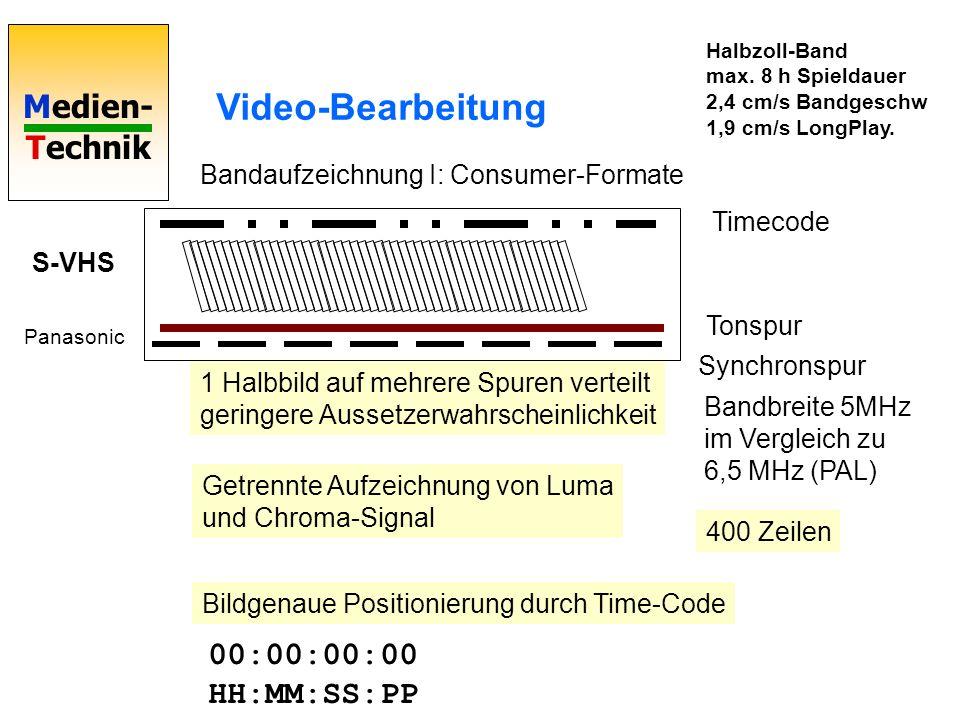 Video-Bearbeitung 00:00:00:00 HH:MM:SS:PP