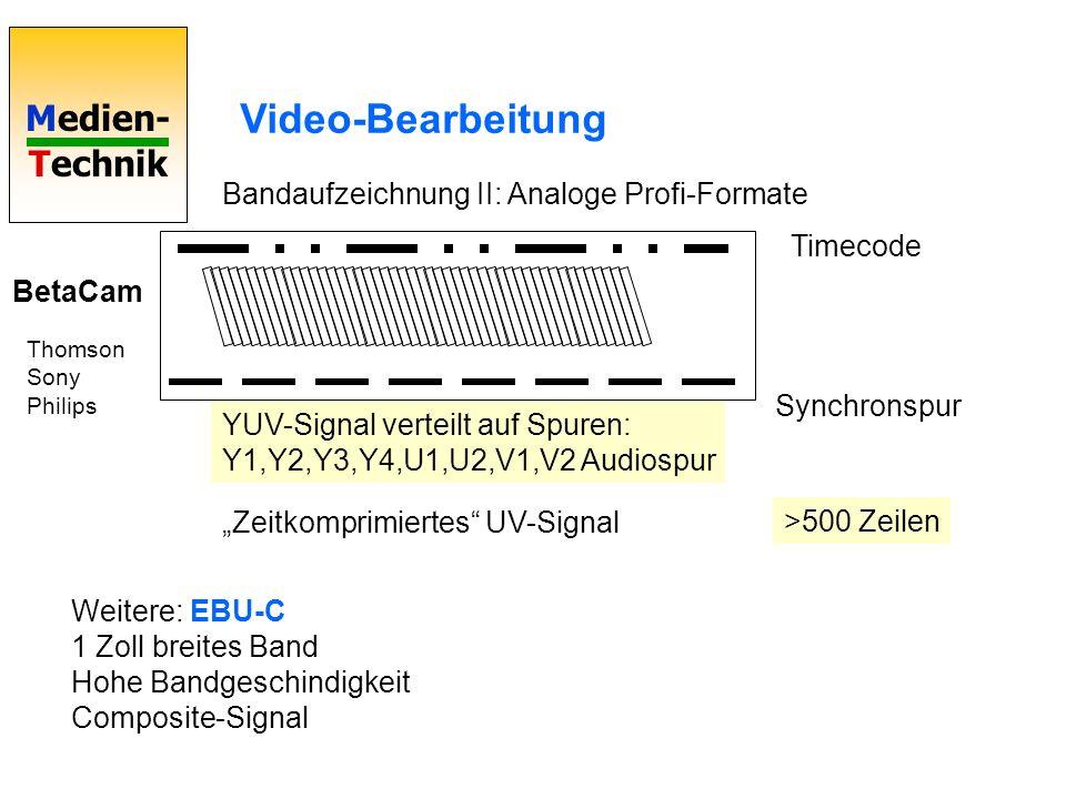 Video-Bearbeitung Bandaufzeichnung II: Analoge Profi-Formate Timecode