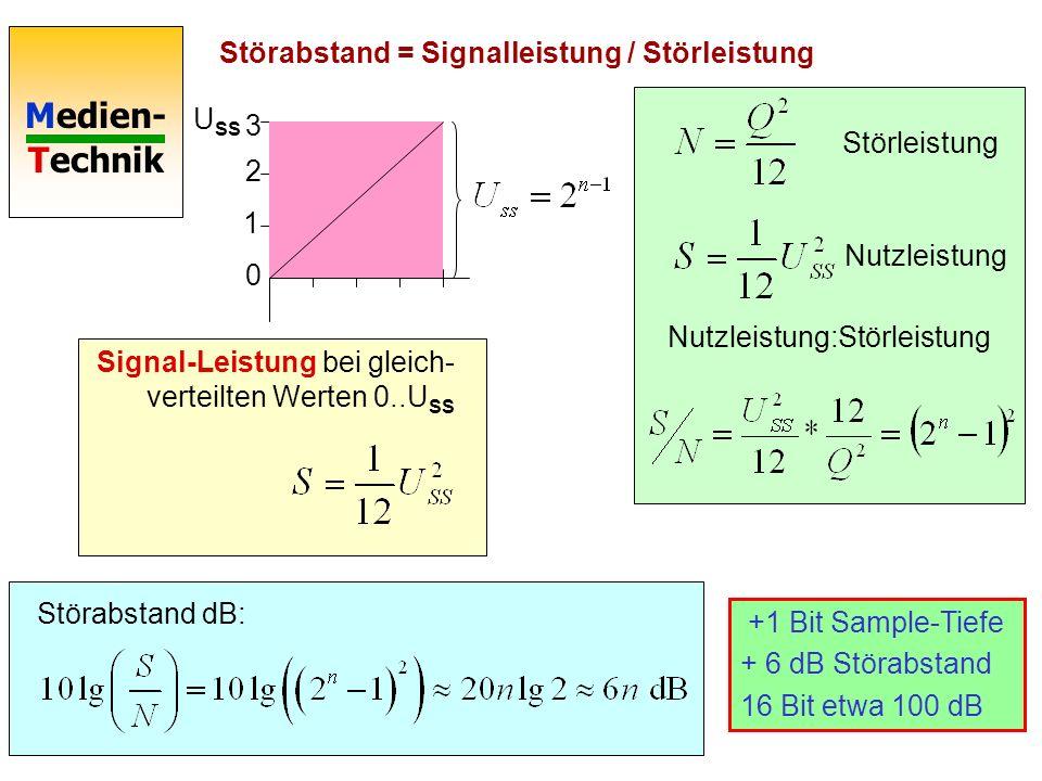 Störabstand = Signalleistung / Störleistung