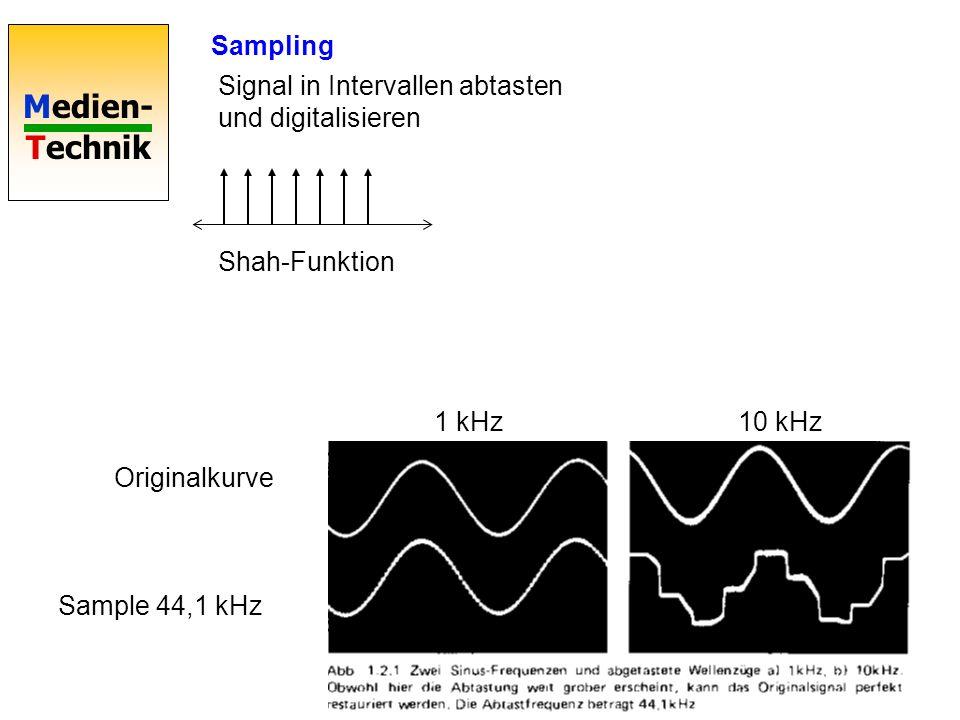 SamplingSignal in Intervallen abtasten und digitalisieren. Shah-Funktion. 1 kHz. 10 kHz. Originalkurve.