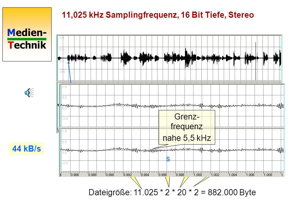 11,025 kHz Samplingfrequenz, 16 Bit Tiefe, Stereo