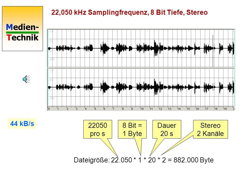 22,050 kHz Samplingfrequenz, 8 Bit Tiefe, Stereo