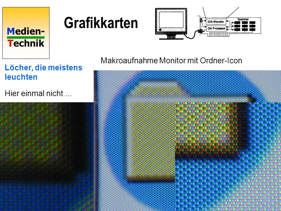 Grafikkarten Makroaufnahme Monitor mit Ordner-Icon