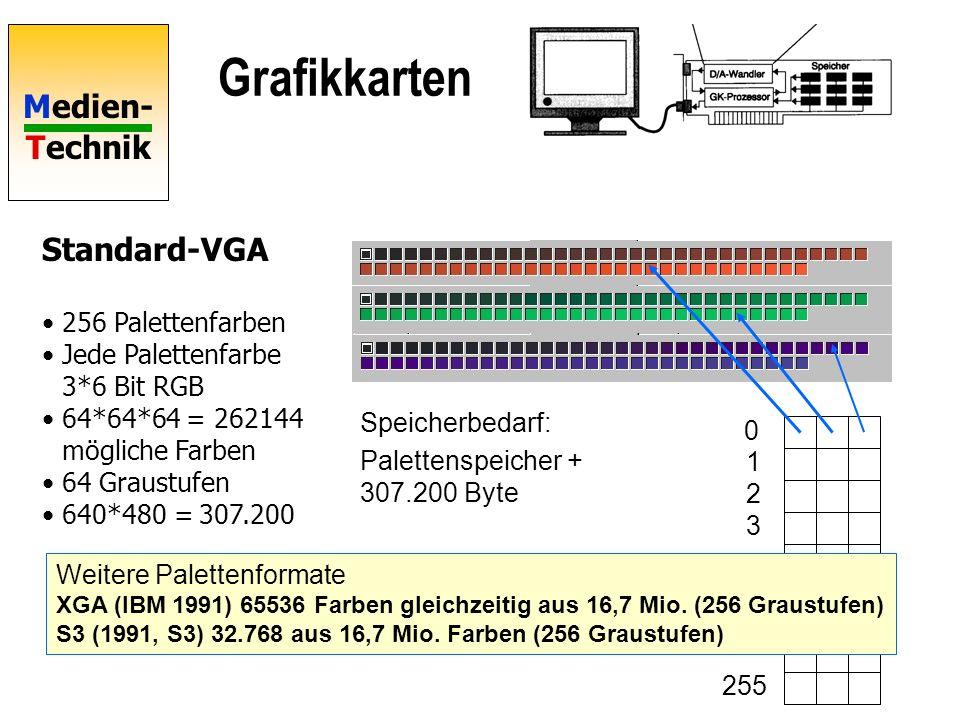 Grafikkarten Standard-VGA 256 Palettenfarben