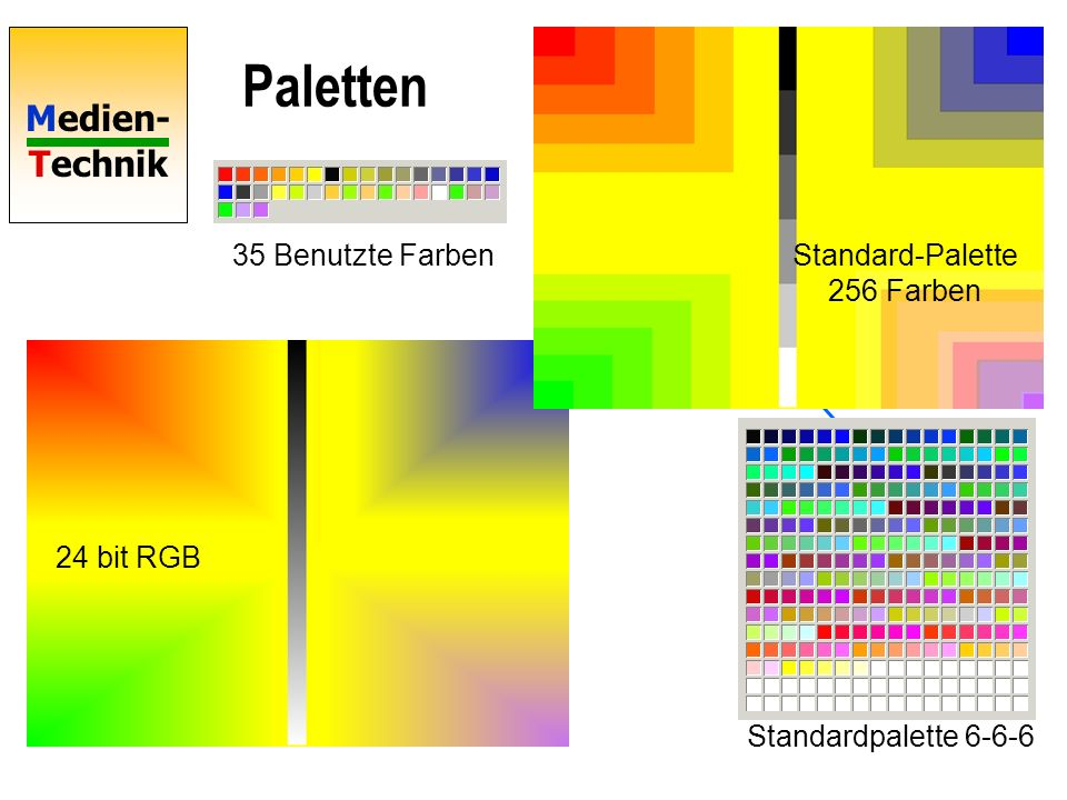 Standard-Palette 256 Farben