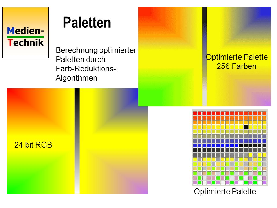 Paletten Berechnung optimierter Paletten durch Farb-Reduktions- Algorithmen. Optimierte Palette 256 Farben.