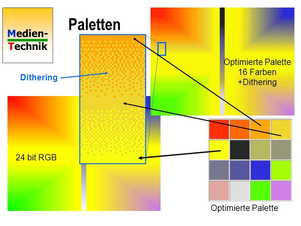 Paletten Optimierte Palette 16 Farben +Dithering