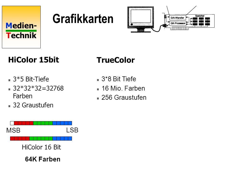 Grafikkarten HiColor 15bit TrueColor 3*5 Bit-Tiefe