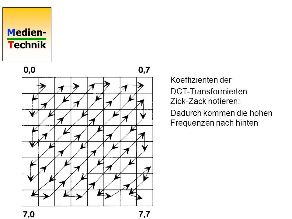 Koeffizienten der DCT-Transformierten Zick-Zack notieren: Dadurch kommen die hohen Frequenzen nach hinten.