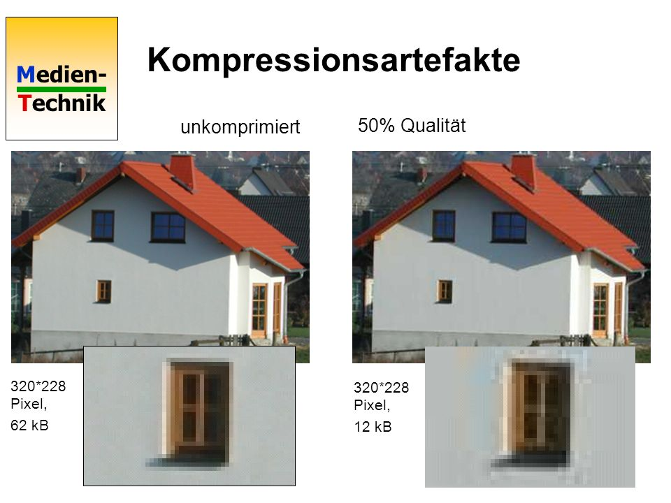 Kompressionsartefakte