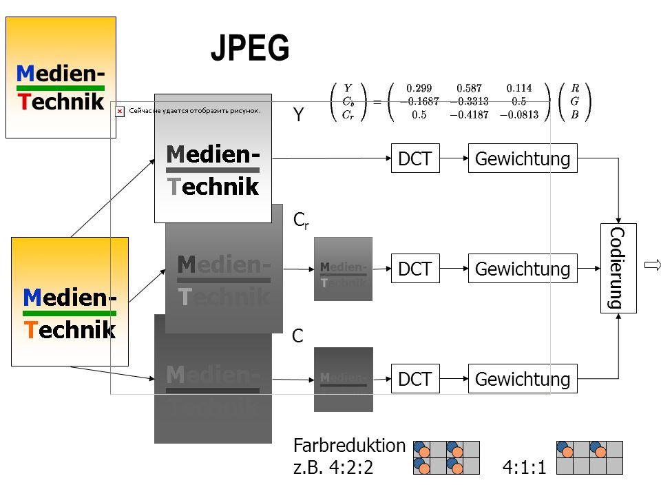 JPEG Y DCT Gewichtung Cr Codierung DCT Gewichtung C DCT Gewichtung Cb