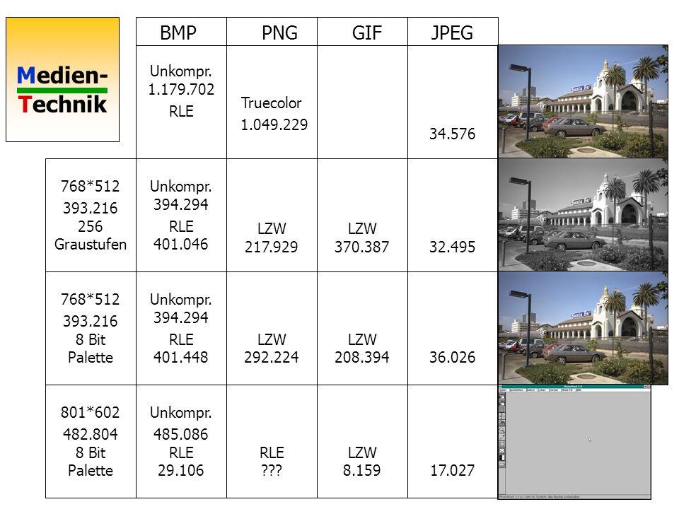 BMP PNG GIF JPEG Truecolor Unkompr. 1.179.702 RLE 1.049.229 34.576