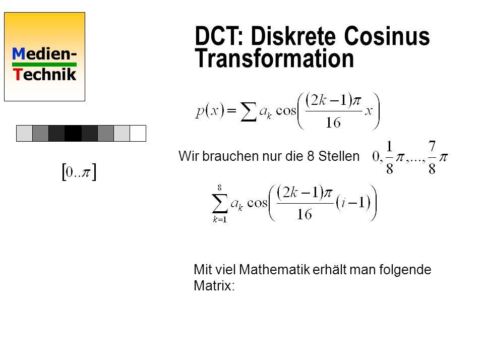 DCT: Diskrete Cosinus Transformation