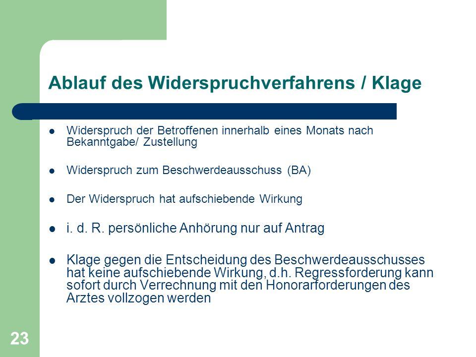 Ablauf des Widerspruchverfahrens / Klage